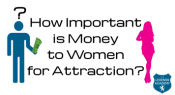 How Important is Money to Women for Attraction & Dating?